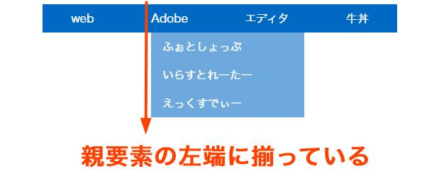 親要素(.gnav)の左端とドロップダウンメニュー(.dropdown-menu)の左端が揃っている